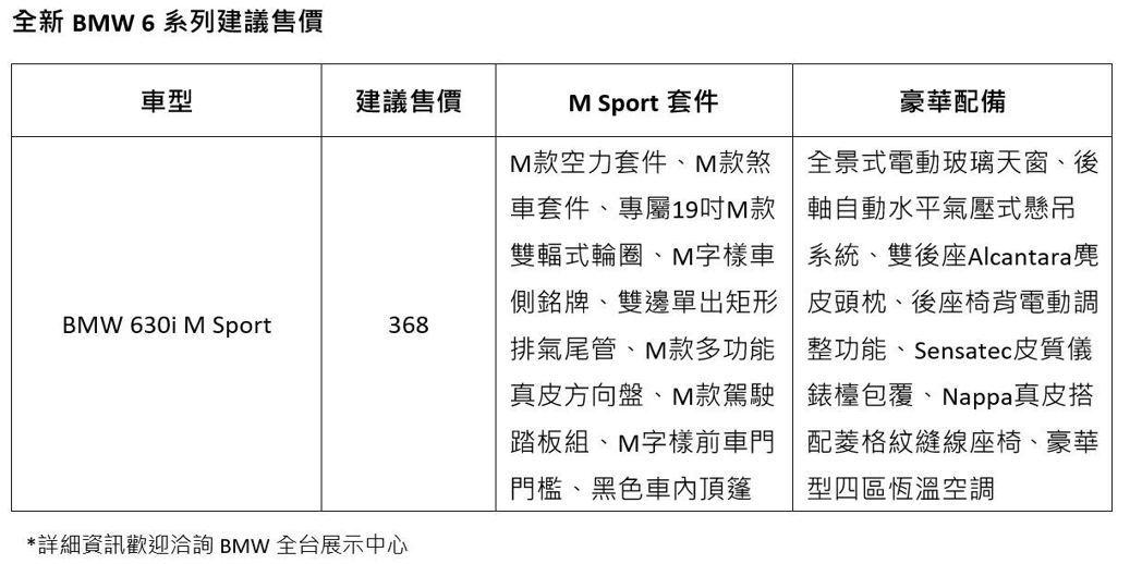 小改款BMW 6 Series Gran Turismo價格資訊。 圖/汎德提供