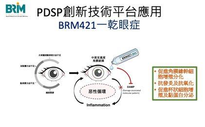 PDSP胜肽藥物創新手技術平台。