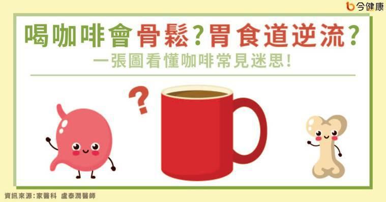 【名家專欄】盧泰潤醫師/喝咖啡會骨鬆?胃食道逆流?一張圖看懂咖啡常見迷思!