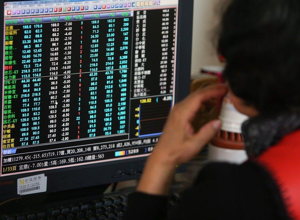 ETF受益人分散規定鬆綁,基金公司瞄準潛在市場商機,加速規劃新募集產品,將提供打...