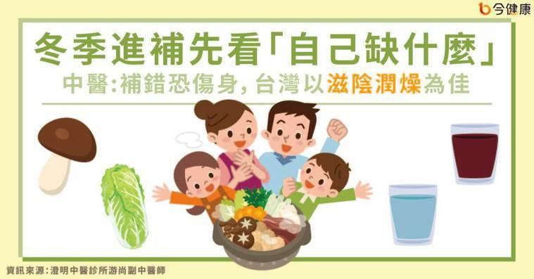 冬季進補先看「自己缺什麼」,中醫:補錯恐傷身,台灣以滋陰潤燥為佳