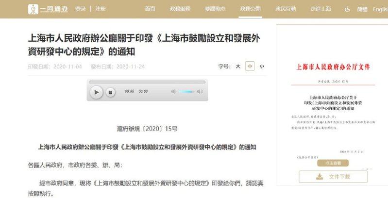 上海鼓勵設立和發展外資研發中心,24日在官網發布新規。圖/上海市政府官網截圖