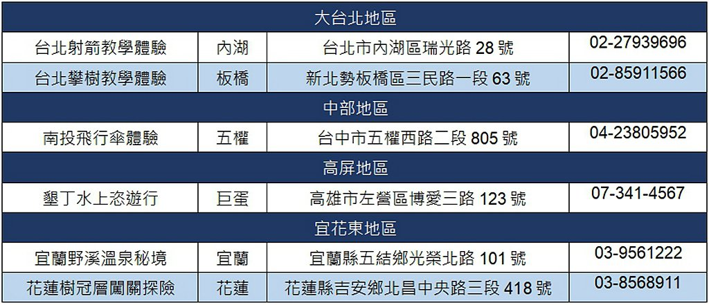 搖滾玩家x福斯T-Roc體驗活動之台灣福斯汽車官方授權經銷商, 圖/Volksw...