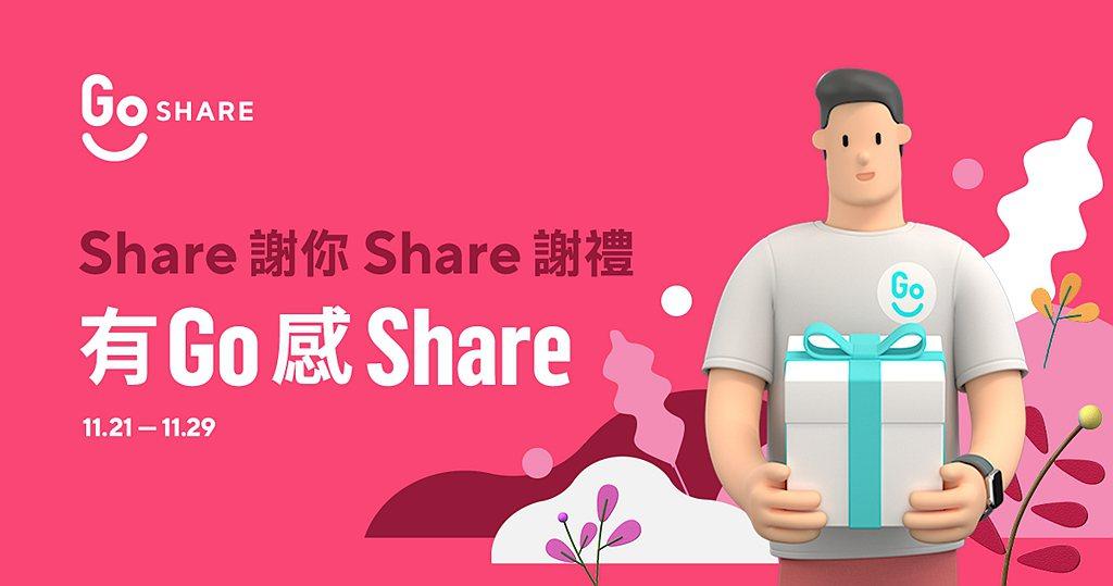 GoShare再次聯手「最懂年輕人」的台新銀行Richart,首度結合GoSha...
