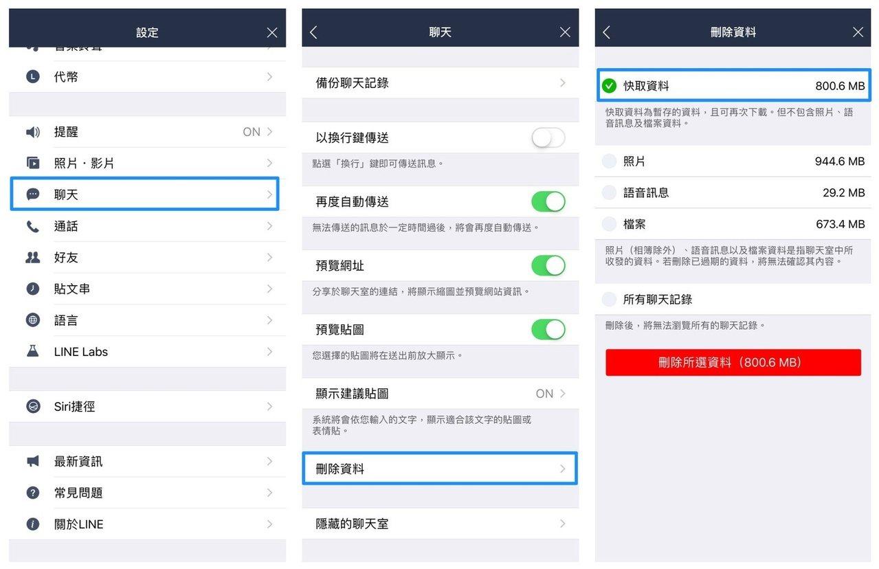 iOS版本的LINE可透過設定一鍵刪除快取,釋放手機空間。 圖/LINE官方部落...