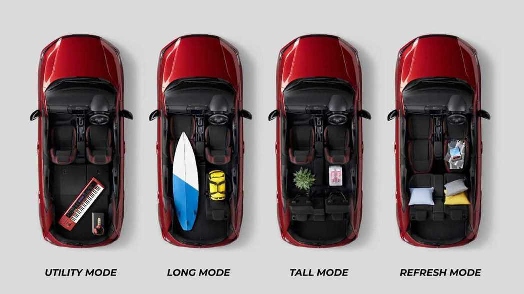 Ultra Seat座椅可根據需求,產生4種不同的空間設定。 圖/Honda T...