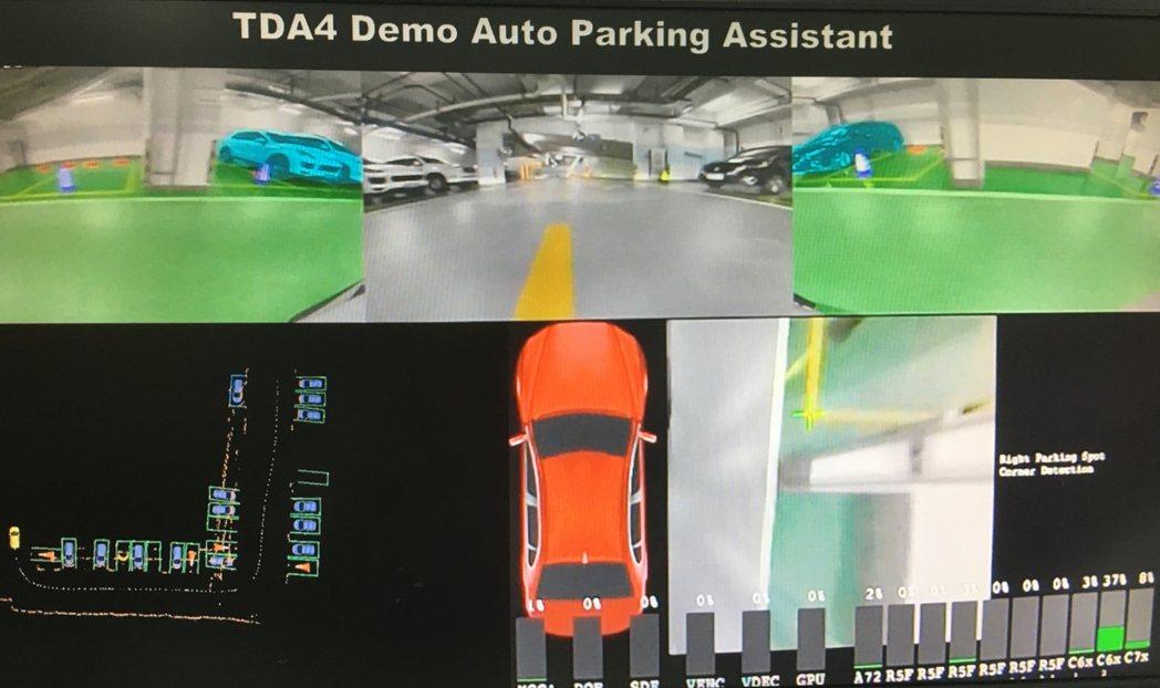 歐特明自動泊車系統上提供攝像頭、電子控制單元,以及影像AI辨識技術,更針對亞洲特...