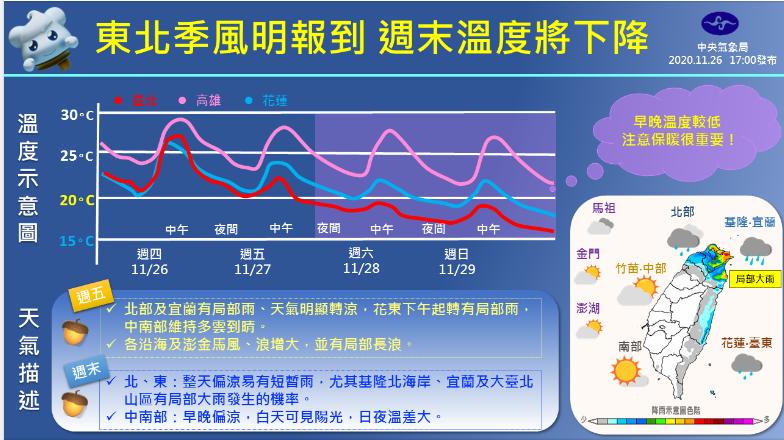 明天變天!氣象局一張圖看氣溫何時降到15度。圖╱氣象局提供