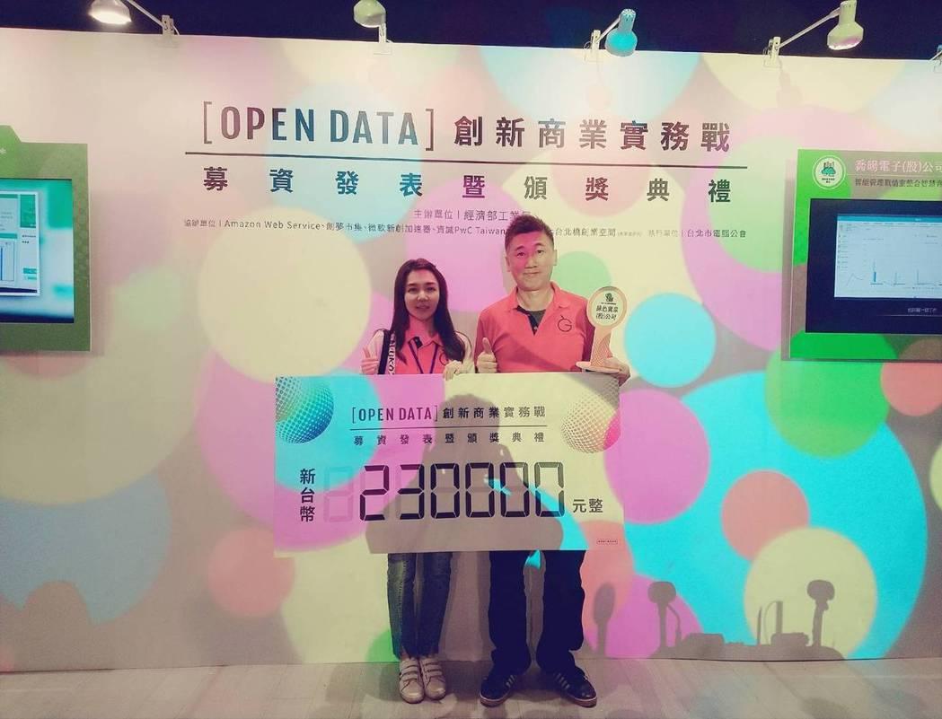 2020「Open Data創新商業實務戰」,來自台東的綠色冀泉社企,以「加樹A...