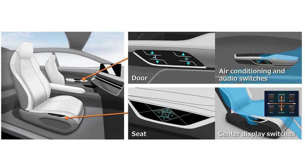 這項CNB薄膜技術未來可應用在任何內裝上。 圖/Canatu提供