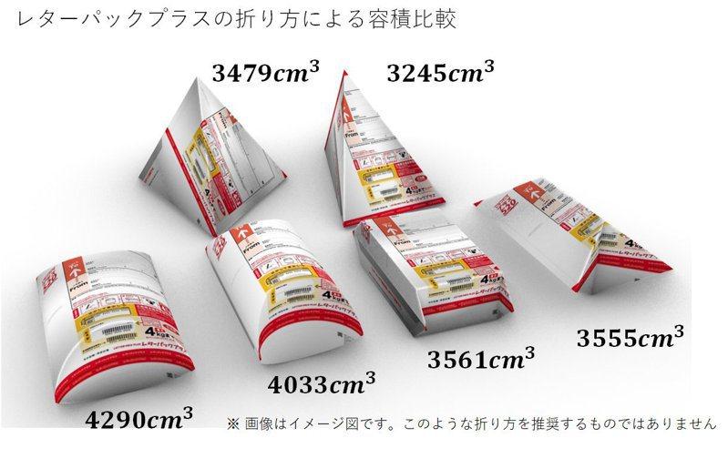 日本大學教授親自實驗,宅急便包裹要怎麼折才會達到最大容量。圖擷取自twitter