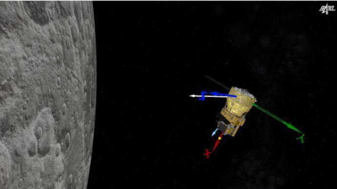 11月29日20時23分,嫦娥五號探測器在近月點再次剎車制動,飛行軌道從橢圓環月...
