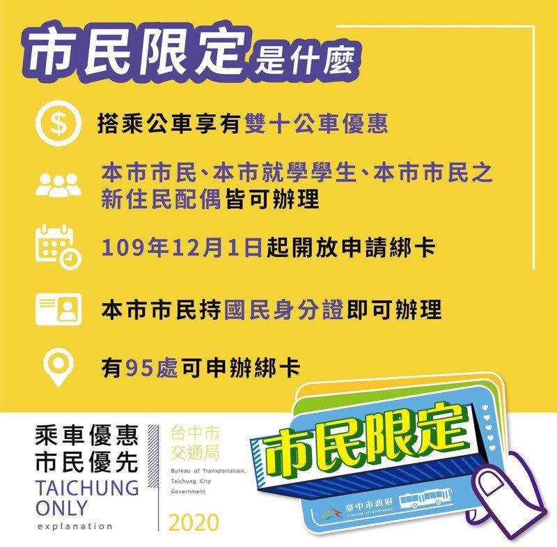 台中市公車優惠明起展開綁卡作業。圖/台中市交通局提供