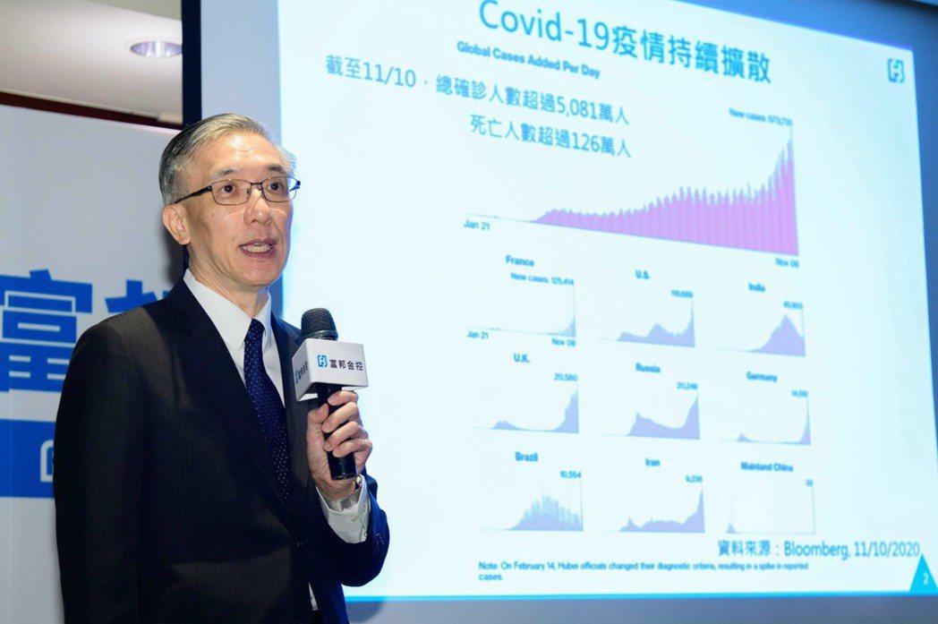 富邦金控經濟研究處首席經濟學家羅瑋在主講的「2021全球經濟展望」中表示,Cov...