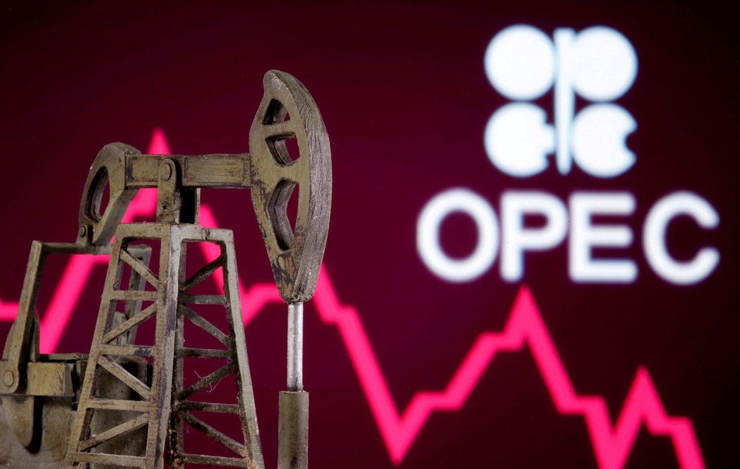 OPEC+減產策略會議談不攏,提高供應展望不確定性。(路透)