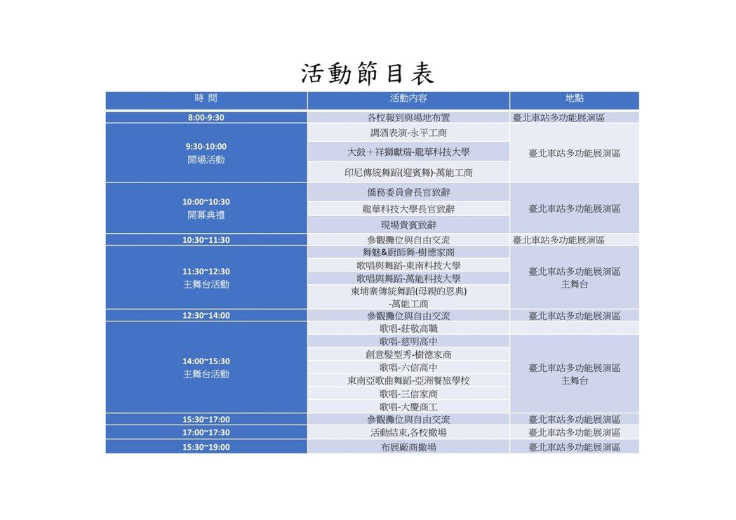12月5日「2020年產學攜手合作僑生專班成果博覽會」活動節目表。僑委會/提供