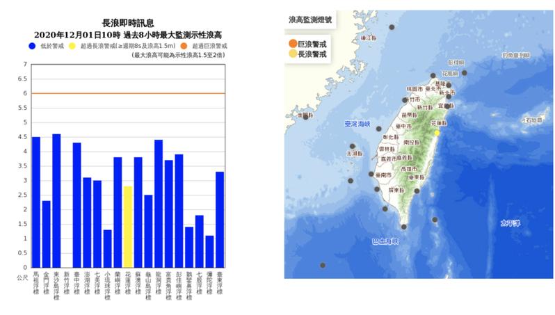 被譽為世上最快的海上飛船「麗娜輪」春節往返台南安平至澎湖航次今天正式開賣。圖/雄獅集團提供