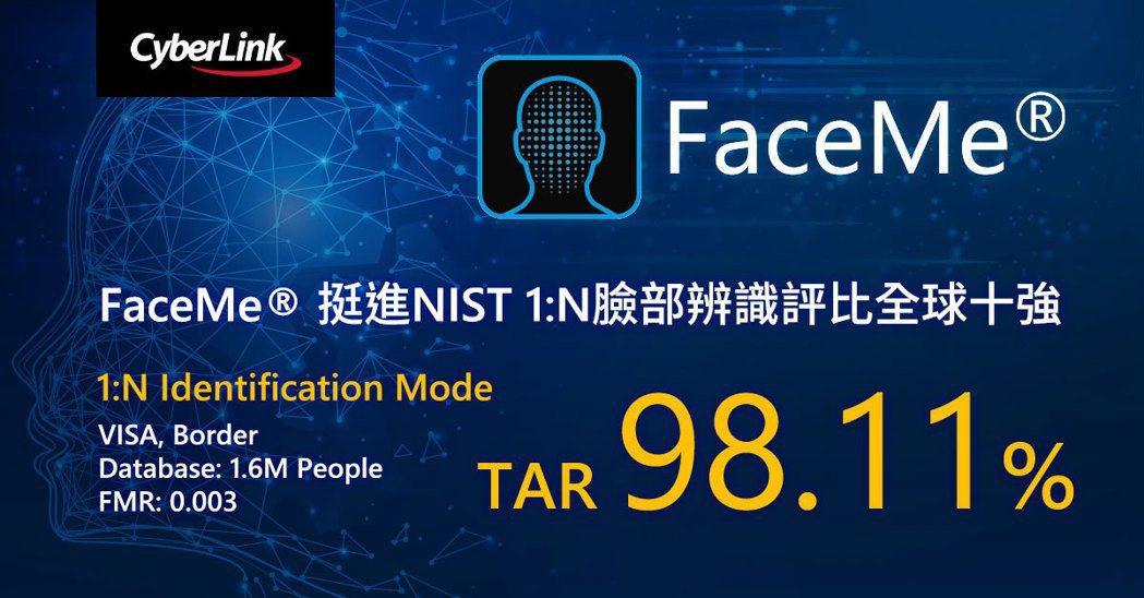 訊連旗下FaceMe AI臉部辨識引擎,在NIST測試報告中的1:N項目,以98...