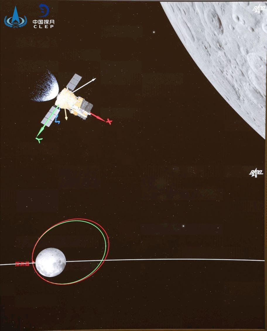 嫦娥五號「近月制動」(煞車)進入月球軌道。(中國探月)