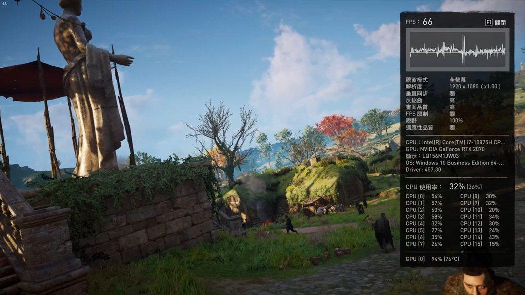 「刺客教條:維京紀元」遊戲內的效能測試畫面。 彭子豪/攝影