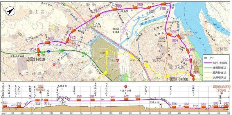 五股泰山輕軌可行性研究報告已於11月初提報行政院核定。圖/新北捷運局提供