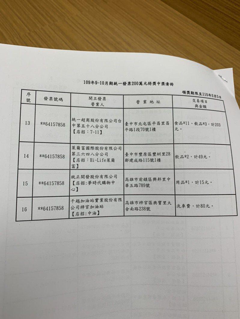9-10月期統一發票200萬元特別獎中獎清冊(2)。記者沈婉玉/攝影