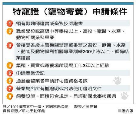 特寵證(寵物寄養)申請條件 製表/吳亮賢