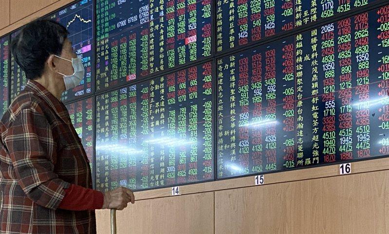 台股4日收14,132.44點,站上萬四大關,三大法人買超127.39億元,以外資買超146.82億元最高。 中央社