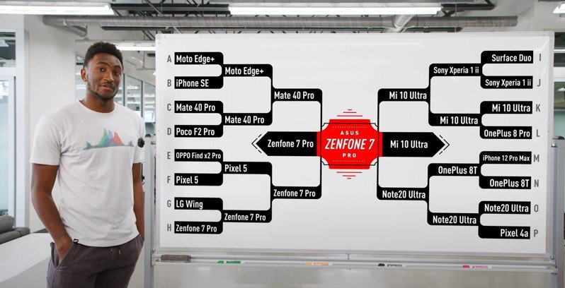 華碩ZenFone 7 Pro最終拿下網友盲測冠軍。 圖擷自Youtube