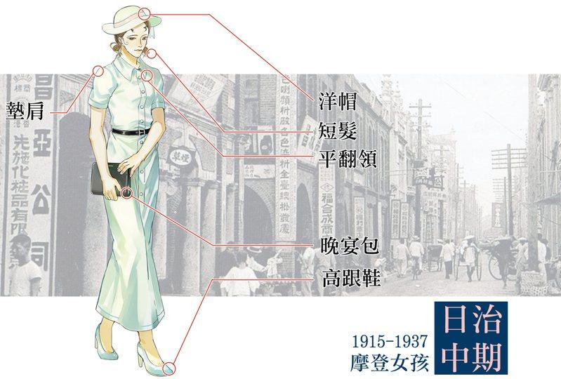 日治中期摩登女子的洋裝(圖/臺灣服飾誌 提供,插圖繪師:崔小熊)