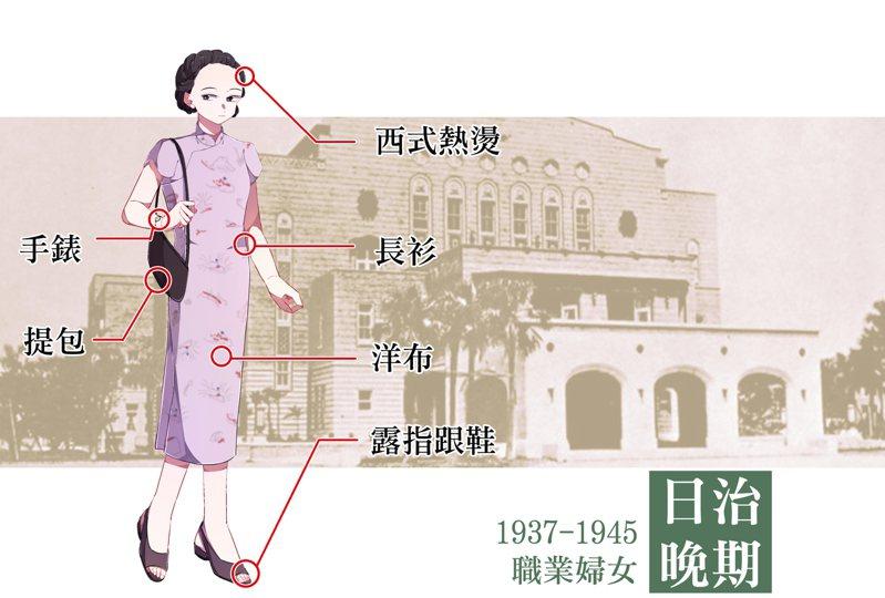 日治晚期職業婦女穿著(圖/臺灣服飾誌 提供,插圖繪師:顏文字)