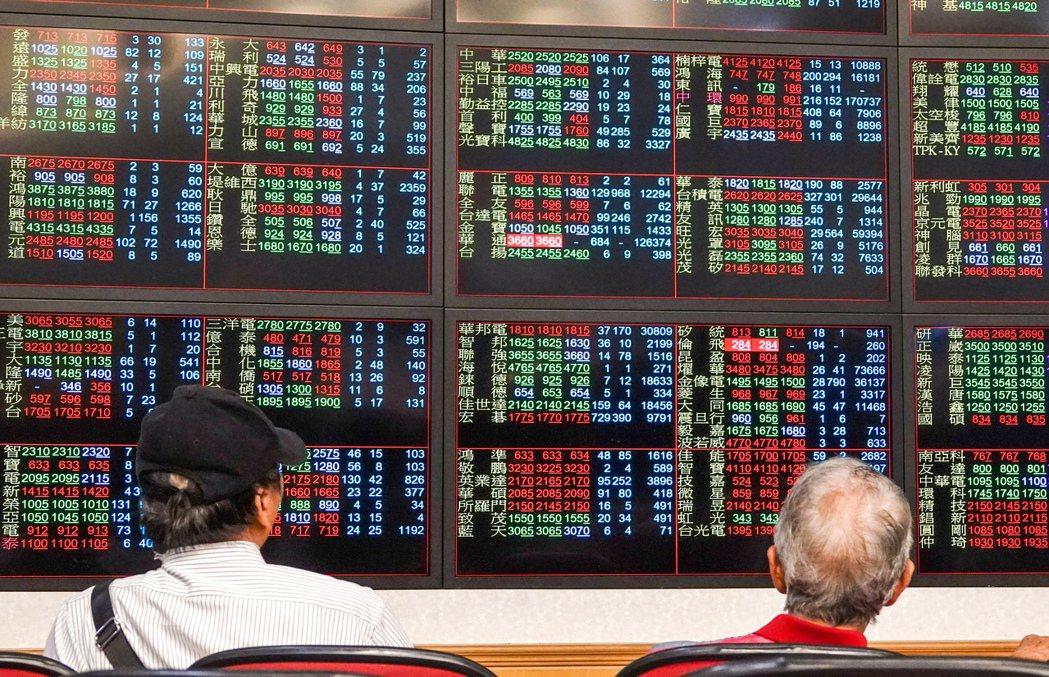 台股一路挺進「萬四」關卡,近五年大盤指數報價漲幅達68.6%,觀察台股一般型基金...