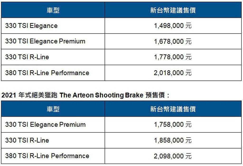 福斯Arteon車系台灣預售價格一覽。 圖/Volkswagen提供