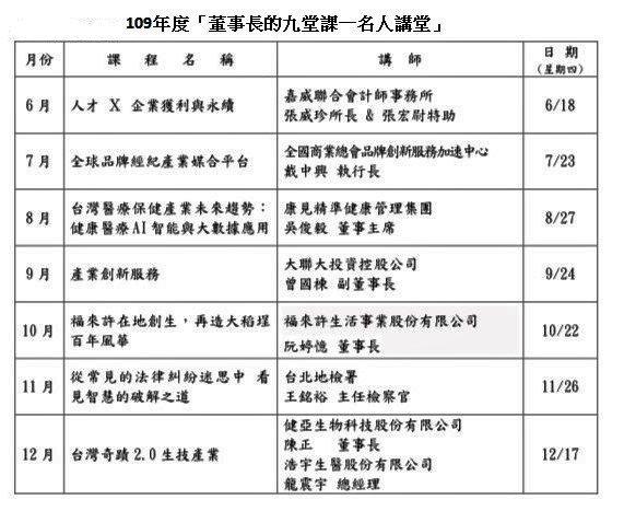 台北市政府產業發展局舉辦109年度董事長的九堂課。 台北市政府產業發展局/提供。