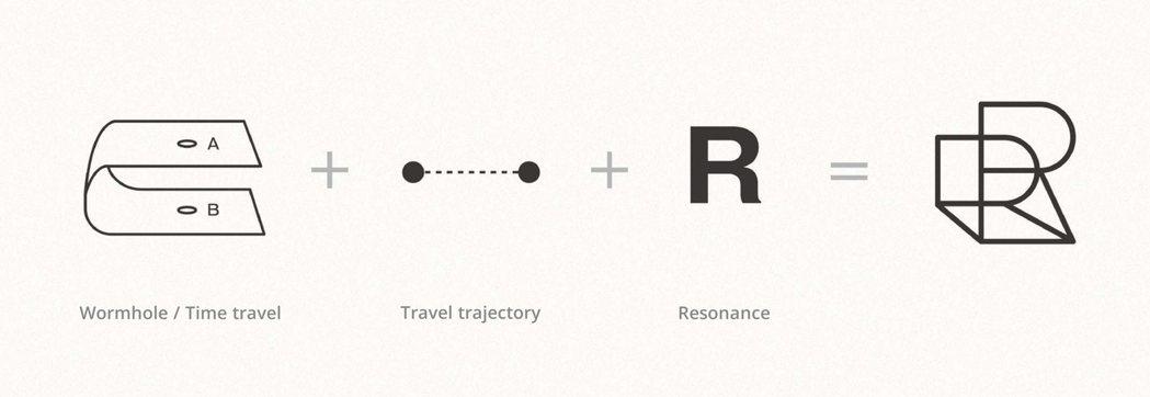 R標誌的概念來自飯店名稱Resonance,能激起漣漪及印象進而喚起過去的記憶和...