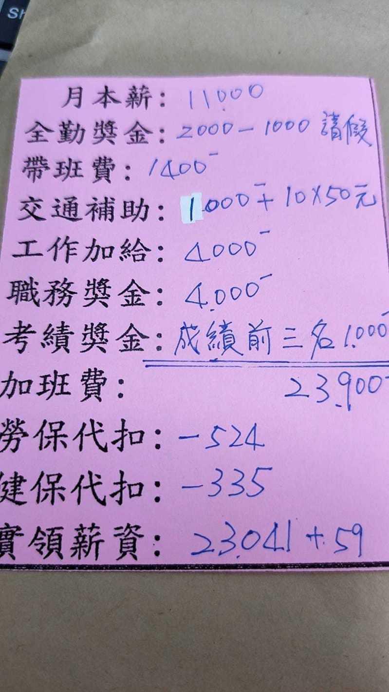 一名安親班老師公開自己上個月的薪資單,月本薪僅1萬1000元,讓眾人看傻眼。圖擷自「爆怨2公社」臉書社團