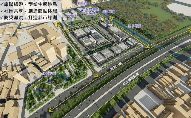 園區開發願景模擬圖。 工業局/提供