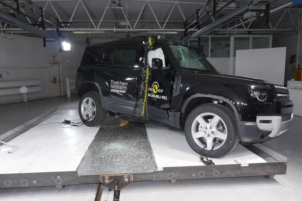 摘自Euro NCAP