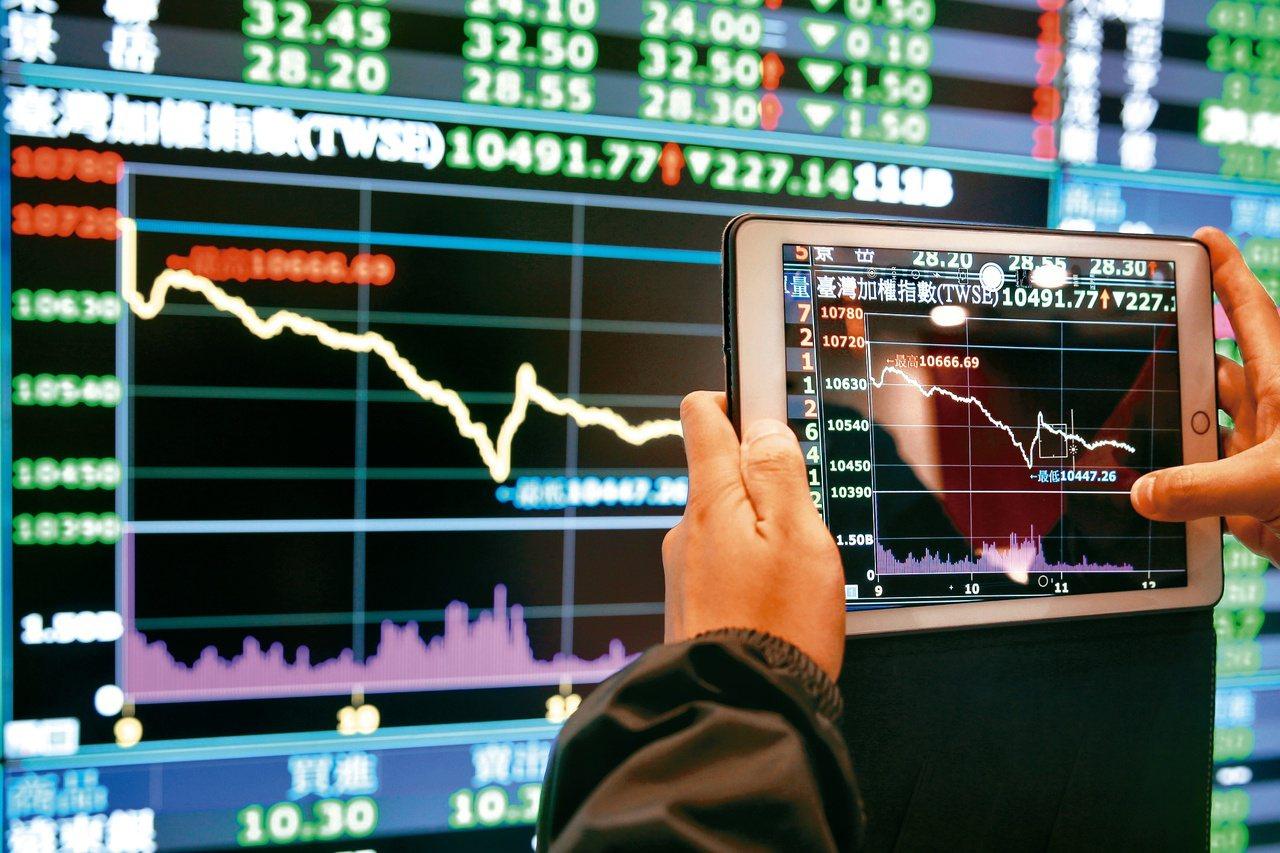 小資族、存股族偏好的盤中零股交易,對於該ETF興趣更是濃厚,合計今天00881盤...