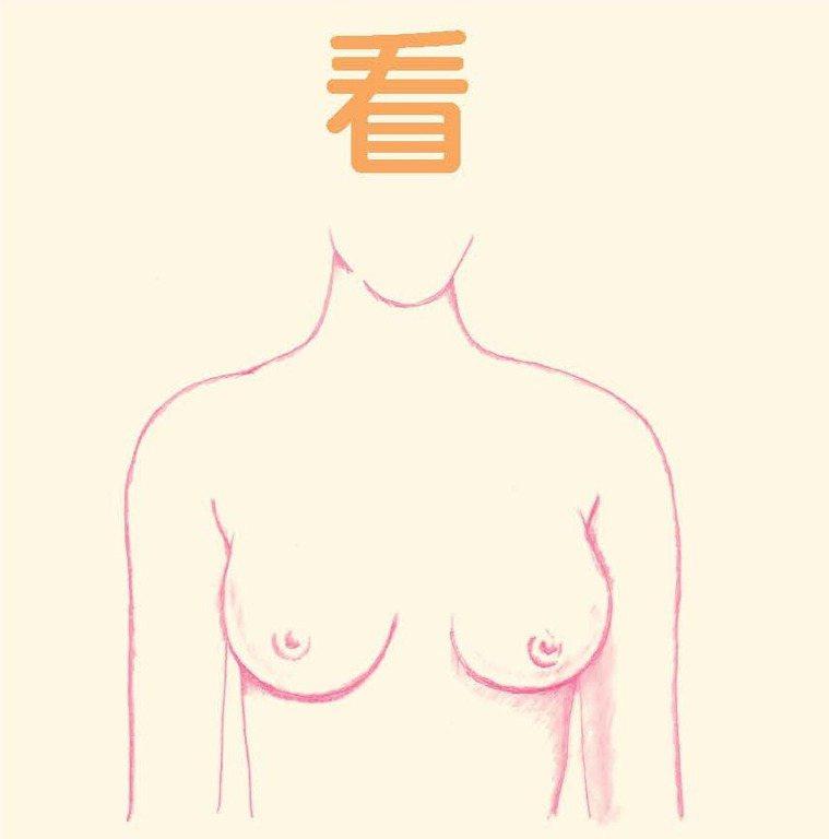 圖/摘自《超越乳癌》