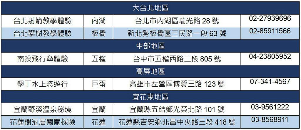 搖滾玩家xThe T-Roc 體驗活動」之台灣福斯汽車官方授權經銷商。 圖/Vo...