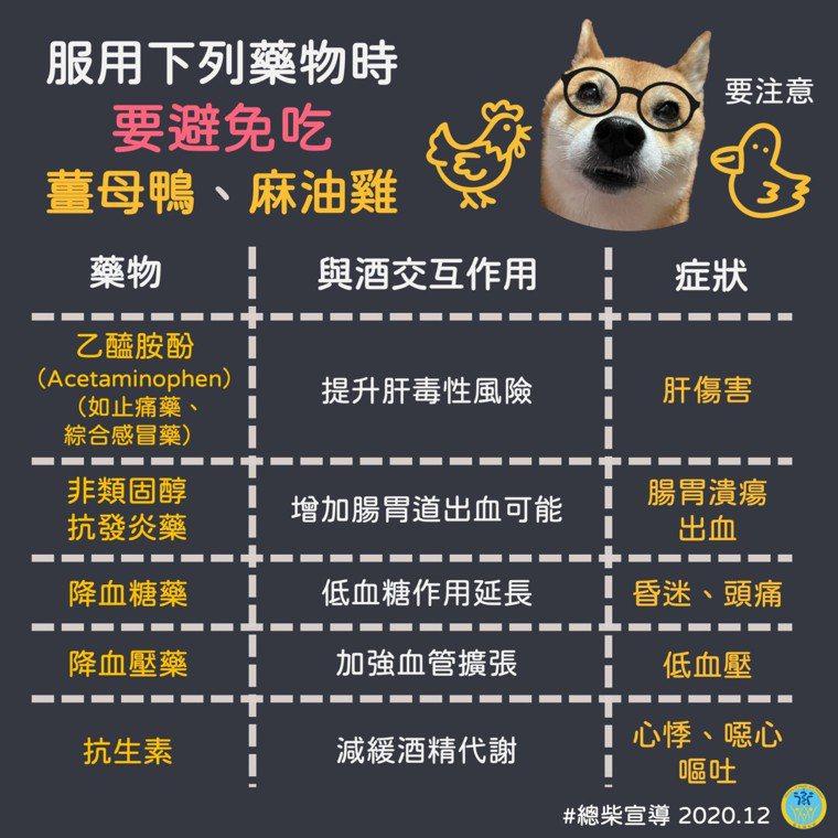 圖片來源/衛福部臉書