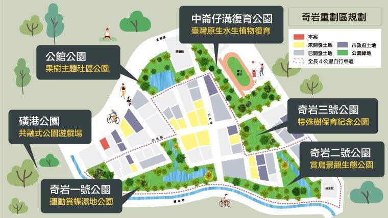 奇岩重劃區是北台灣唯一的生態重劃區,採低密度開發且為純住宅規劃,全區已開發完成。...