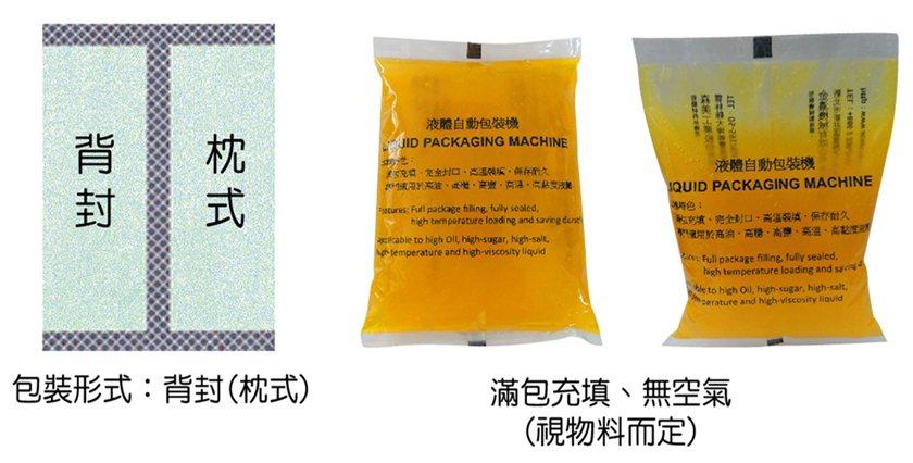 金濃液下式封口「自動計量製袋包裝機」包裝後樣式。 業者/提供