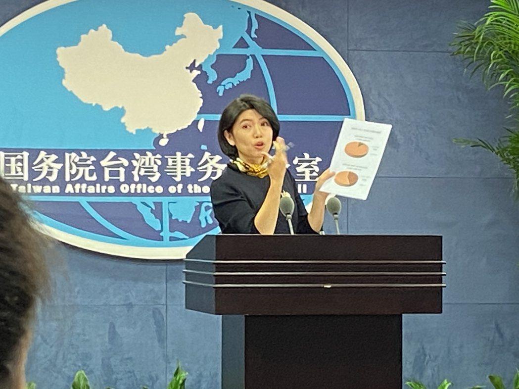 大陸國台辦發言人朱鳳蓮用圖解說明今年兩岸貿易數據。特派記者陳言喬/攝影