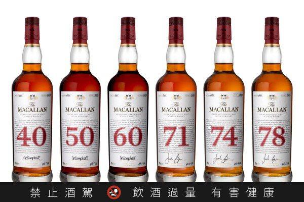 史上酒齡最高裝瓶威士忌 麥卡倫The Red Collection