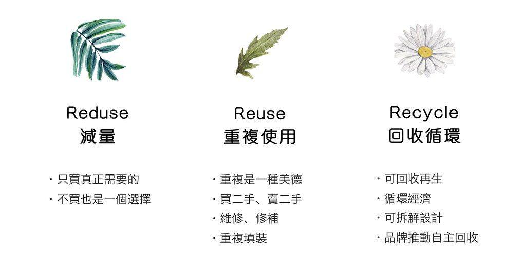 如果不想造成生態欠債,可以根據3R3E的「綠色消費準則」挑選禮物。 圖/環境...
