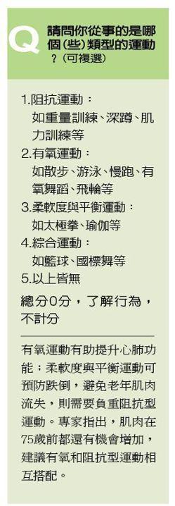 退休準備指標Q11. 請問你從事的是哪個(些)類型的運動?(可複選) 製表...