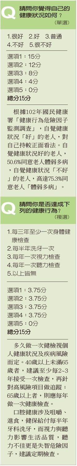 退休準備指標Q8. 請問你覺得自己的健康狀況如何?(單選) 退休準備指標Q...
