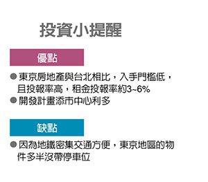 東京房地產與台北房地產優缺點比較